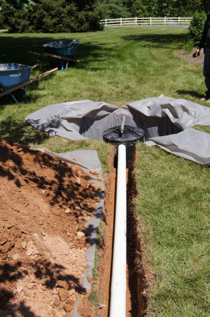 Drainage Systems – Advanced, Underground & Commercial